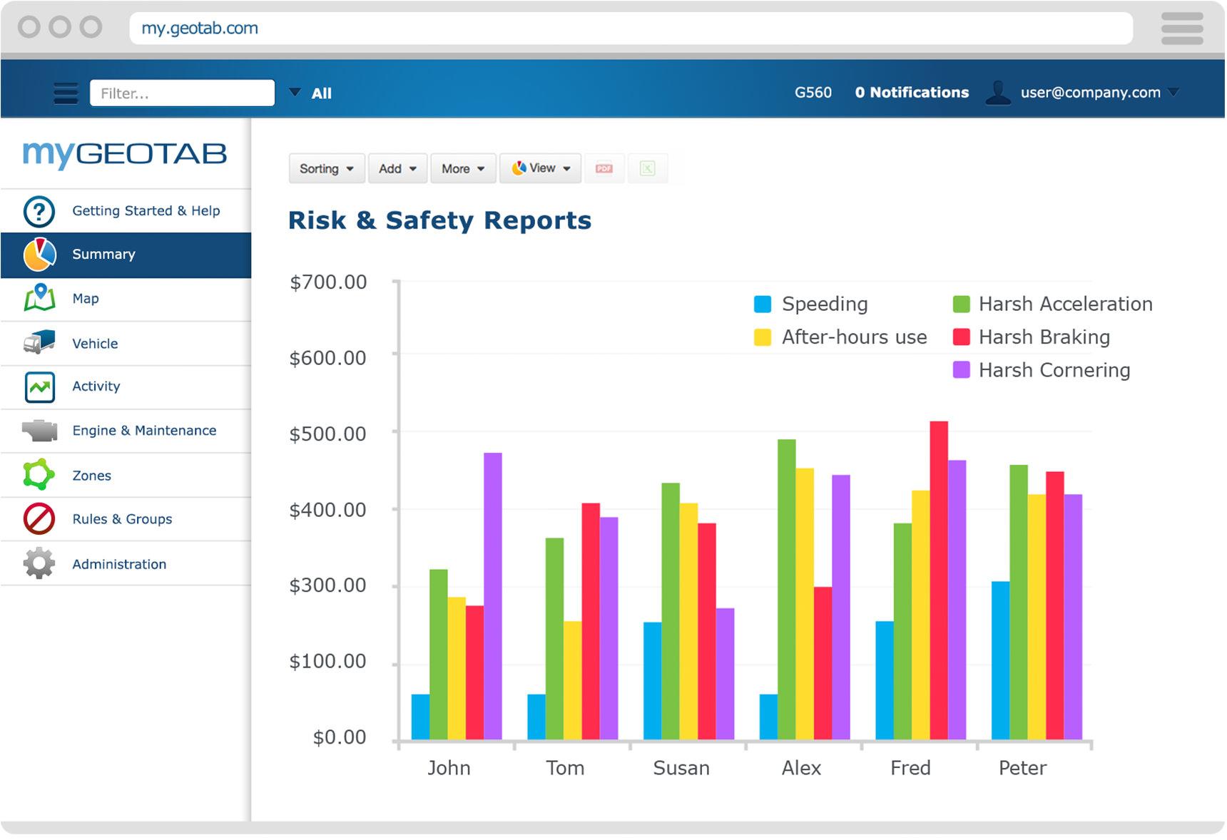 Risk_Safety_Modal